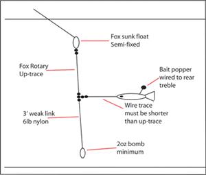 IN-LINE TROLLING FLOAT E.T