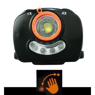 ACTIVE PRODUCTS PRO SERIES HEAD TORCH product image